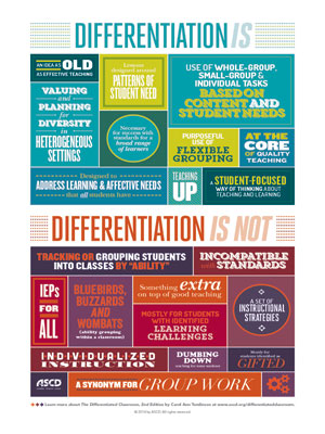 Differentiation POSTER
