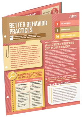 Better Behavior Practices (Quick Reference Guide)